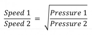 Speed-Pressure resize