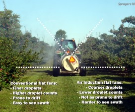 Air induction nozzles on a Turbomist. On the left are conventional flat fans. On the right is the same rate using air induction flat fans. When this image was captured, the sprayer operator apologized to me for forgetting to turn on the right-hand boom – he could not see the coarse spray from the cab!