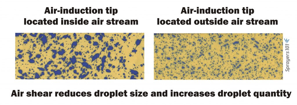 Left: water-sensitive paper sprayed with an air induction nozzle located within the air stream. Right: water-sensitive paper sprayed with an air induction nozzle outside the air stream. This comparison may be exaggerated because the left paper was from a higher volume spray and less-dense canopy than the right. However, the droplets captured by the papers are always finer when nozzles are positioned outside the entraining air.