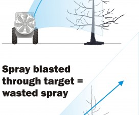 Use GUTD to reduce blow-through, improve coverage and potentially reduce the amount of spray required.""