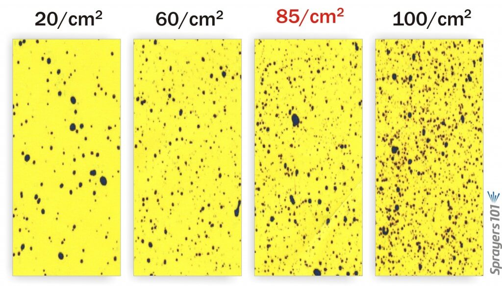 It's debatable, but 85 fine/medium-sized drops per square centimetre and about 10-15% total surface covered represents adequate airblast spray coverage for most foliar applications. It is less applicable for applications made with very coarse droplets, because there are fewer of them and they generally cover more area. In this case, focus more on the even distribution of spray and the 10-15% coverage. The extreme example of this is a drench (dilute) application of oil where total saturation is the goal.