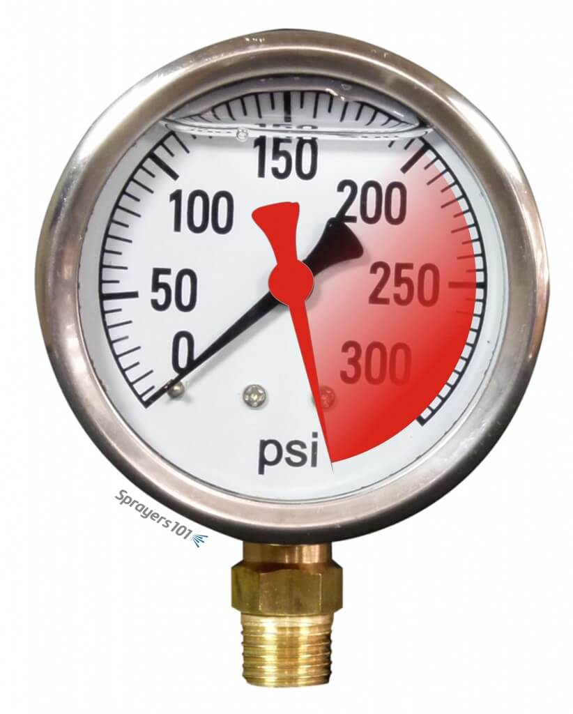 A pressure gauge spiking beyond its range.