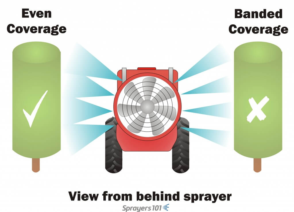 Shoulder checks may not show you what's really happening. Have someone stand behind the sprayer while spraying clean water to see the nozzle spray overlaps sufficiently to span the entire canopy.