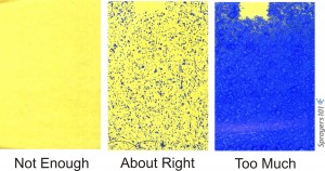 Rule-of-thumb fungicide coverage on water-sensitive paper.