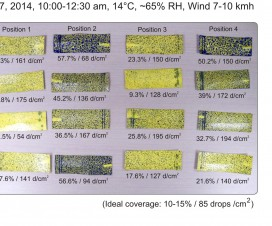 Three successive re-calibrations were required. Output was reduced in the first trial, but poor coverage in position 3. Top nozzles turned off and spray re-distributed in trial 2, but a gust of wind reduced coverage at the top of the tree. Bottom nozzles turned off and spray redistributed to top nozzles for a 40% savings in spray mix.