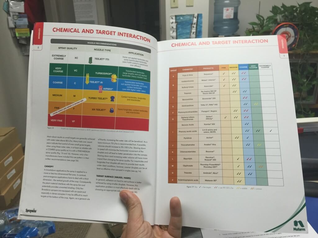 Example of handbook layout and illustrations.